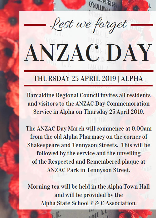 Anzac day alpha