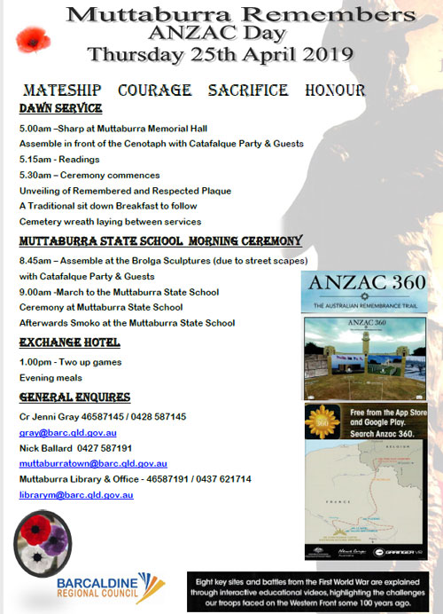 Anzac day muttaburra